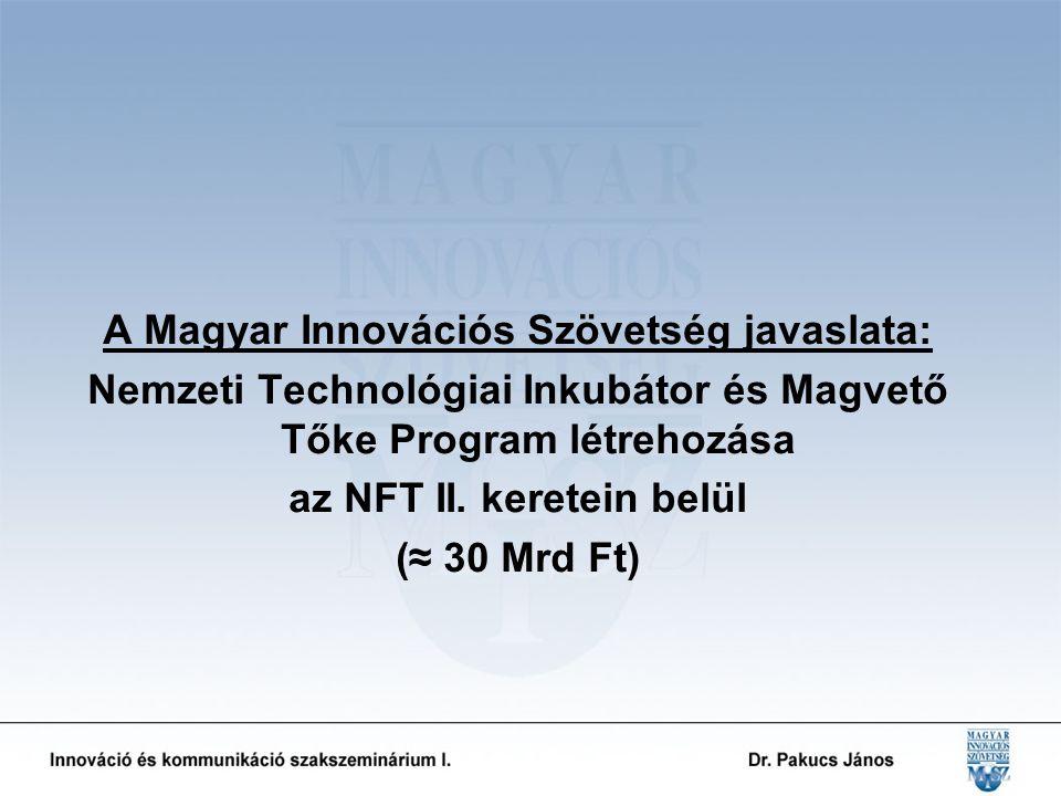 A Magyar Innovációs Szövetség javaslata: Nemzeti Technológiai Inkubátor és Magvető Tőke Program létrehozása az NFT II.