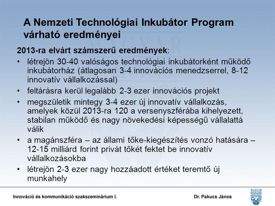 A Nemzeti Technológiai Inkubátor Program várható eredményei 2013-ra elvárt számszerű eredmények: létrejön 30-40 valóságos technológiai inkubátorként működő inkubátorház (átlagosan 3-4 innovációs menedzserrel, 8-12 innovatív vállalkozással) feltárásra kerül legalább 2-3 ezer innovációs projekt megszületik mintegy 3-4 ezer új innovatív vállalkozás, amelyek közül 2013-ra 120 a versenyszférába kihelyezett, stabilan működő és nagy növekedési képességű vállalattá válik a magánszféra – az állami tőke-kiegészítés vonzó hatására – 12-15 milliárd forint privát tőkét fektet be innovatív vállalkozásokba létrejön 2-3 ezer nagy hozzáadott értéket teremtő új munkahely