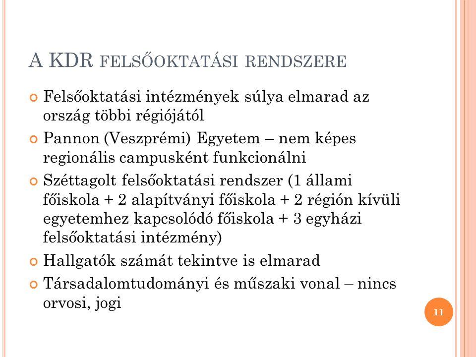 A KDR FELSŐOKTATÁSI RENDSZERE Felsőoktatási intézmények súlya elmarad az ország többi régiójától Pannon (Veszprémi) Egyetem – nem képes regionális cam