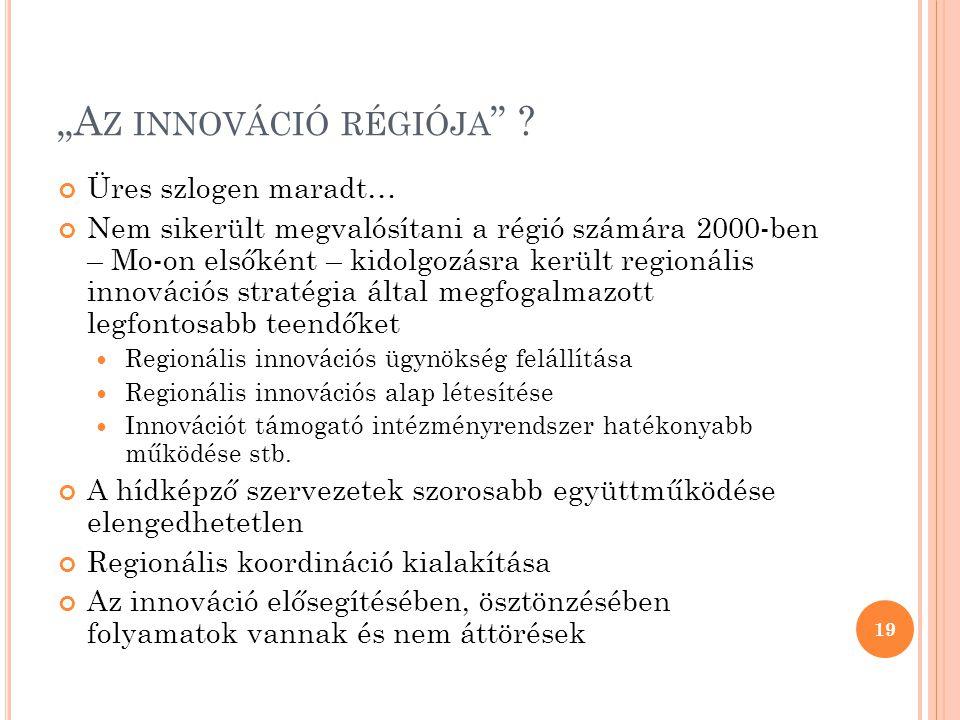 """""""A Z INNOVÁCIÓ RÉGIÓJA """" ? Üres szlogen maradt… Nem sikerült megvalósítani a régió számára 2000-ben – Mo-on elsőként – kidolgozásra került regionális"""