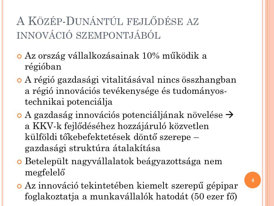 A K ÖZÉP -D UNÁNTÚL FEJLŐDÉSE AZ INNOVÁCIÓ SZEMPONTJÁBÓL II.
