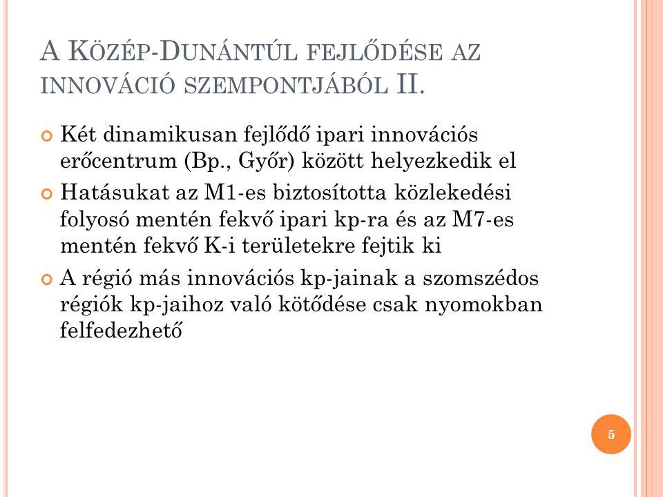 A K ÖZÉP -D UNÁNTÚL FEJLŐDÉSE AZ INNOVÁCIÓ SZEMPONTJÁBÓL II. Két dinamikusan fejlődő ipari innovációs erőcentrum (Bp., Győr) között helyezkedik el Hat