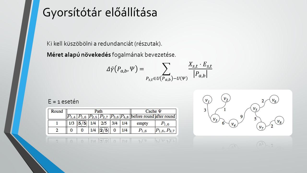 Gyorsítótár előállítása E = 1 esetén