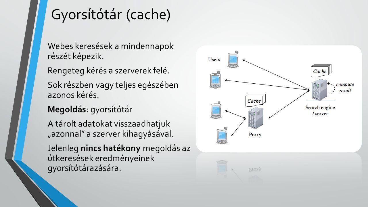Gyorsítótár (cache) Webes keresések a mindennapok részét képezik. Rengeteg kérés a szerverek felé. Sok részben vagy teljes egészében azonos kérés. Meg