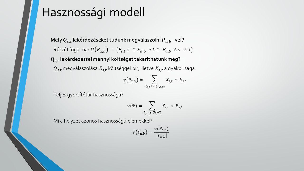 Hasznossági modell