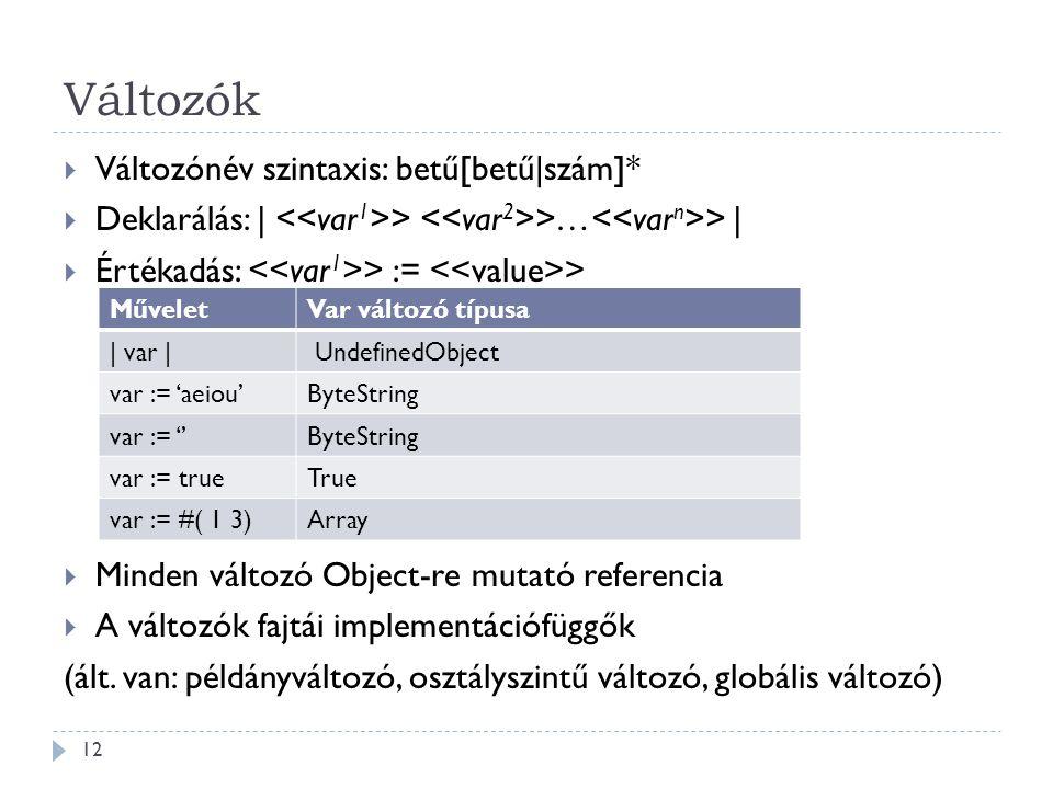 Változók  Változónév szintaxis: betű[betű|szám]*  Deklarálás: | > >… > |  Értékadás: > := >  Minden változó Object-re mutató referencia  A változ