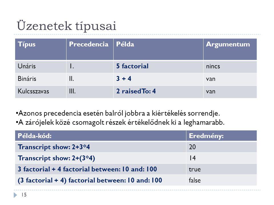 Üzenetek típusai TípusPrecedenciaPéldaArgumentum Unáris1.5 factorialnincs BinárisII.3 + 4van KulcsszavasIII.2 raisedTo: 4van Azonos precedencia esetén