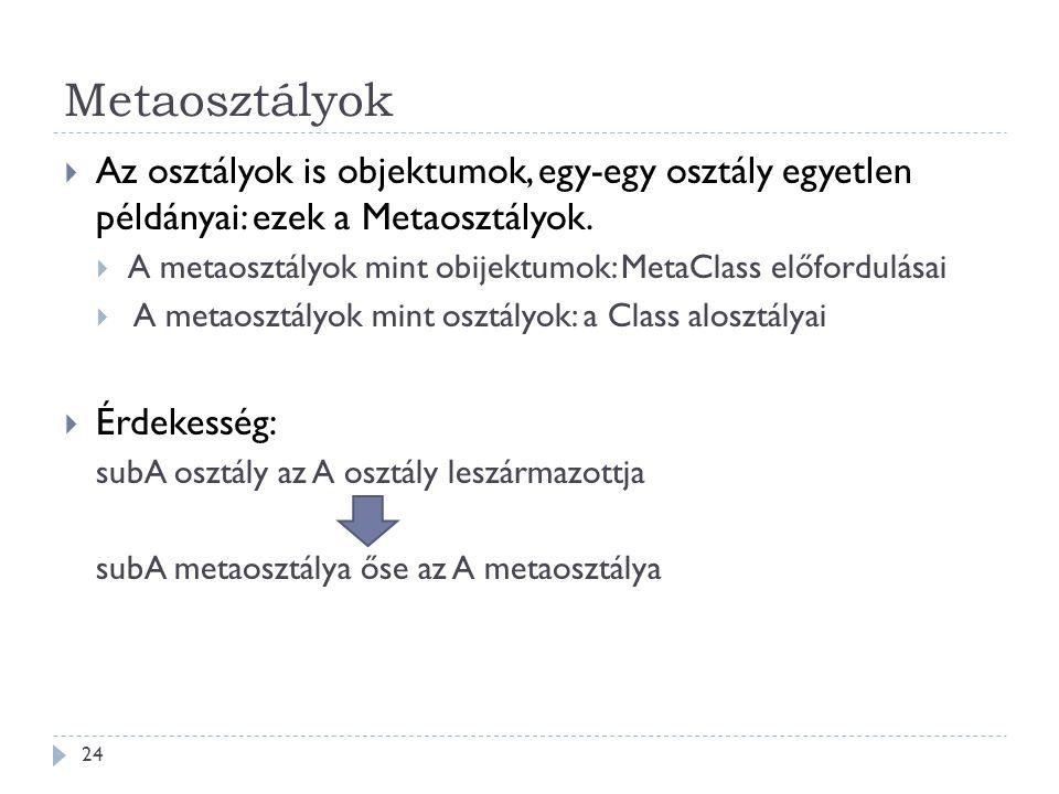 Metaosztályok  Az osztályok is objektumok, egy-egy osztály egyetlen példányai: ezek a Metaosztályok.  A metaosztályok mint obijektumok: MetaClass el
