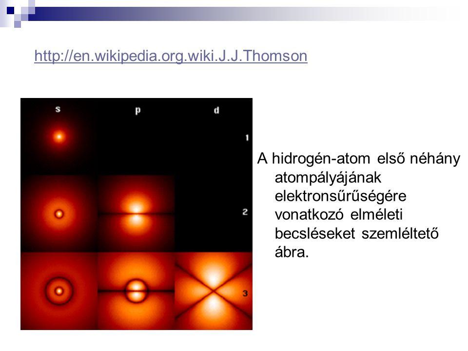 http://en.wikipedia.org.wiki.J.J.Thomson A hidrogén-atom első néhány atompályájának elektronsűrűségére vonatkozó elméleti becsléseket szemléltető ábra