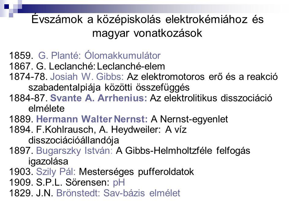 Évszámok a középiskolás elektrokémiához és magyar vonatkozások 1859.G. Planté: Ólomakkumulátor 1867. G. Leclanché:Leclanché-elem 1874-78. Josiah W. Gi