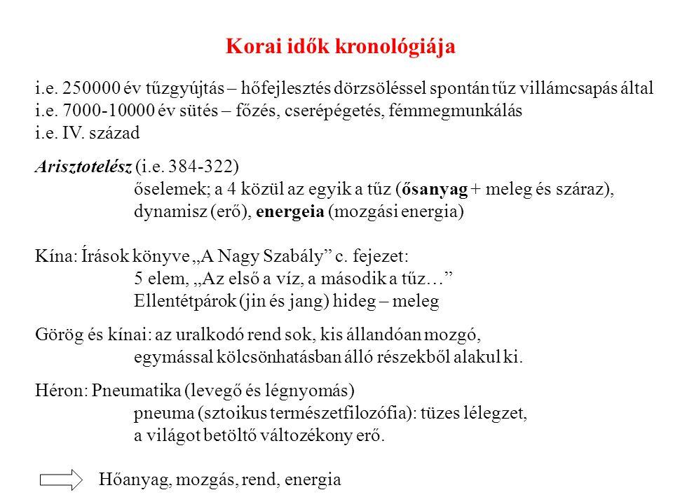 Korai idők kronológiája T.Lucretius Carus (i.e.