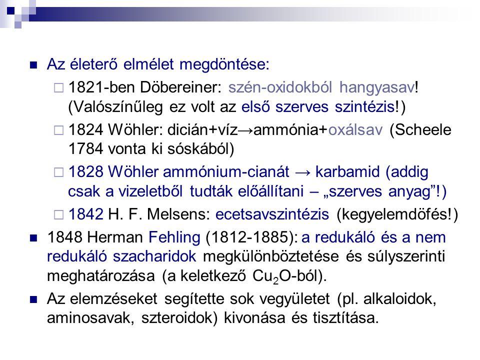 Az életerő elmélet megdöntése:  1821-ben Döbereiner: szén-oxidokból hangyasav! (Valószínűleg ez volt az első szerves szintézis!)  1824 Wöhler: diciá