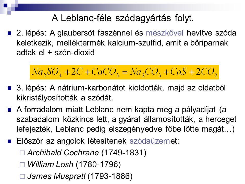 A Leblanc-féle szódagyártás folyt. 2.