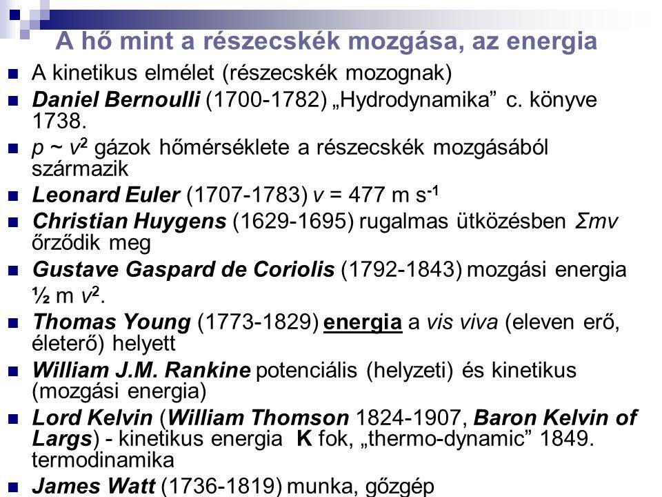 """A hő mint a részecskék mozgása, az energia A kinetikus elmélet (részecskék mozognak) Daniel Bernoulli (1700-1782) """"Hydrodynamika c."""