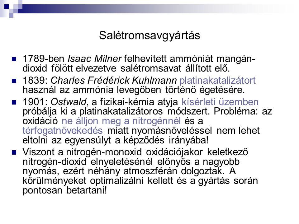 Salétromsavgyártás folyt.Ammónia+salétromsav → ammónium-nitrát műtrágya.