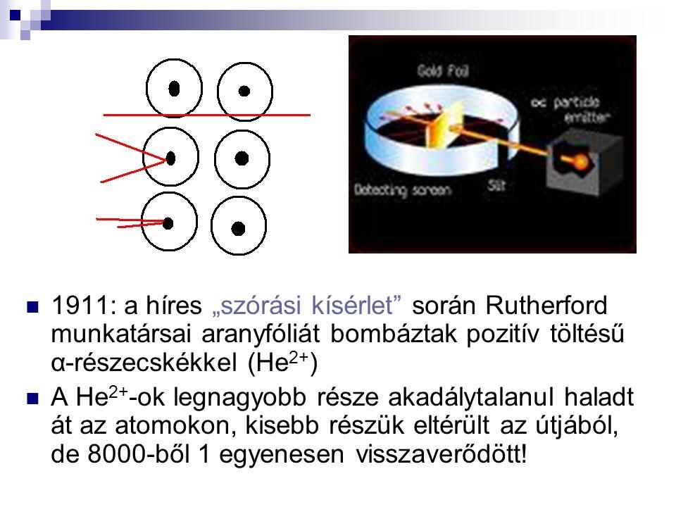 """1911: a híres """"szórási kísérlet"""" során Rutherford munkatársai aranyfóliát bombáztak pozitív töltésű α-részecskékkel (He 2+ ) A He 2+ -ok legnagyobb ré"""