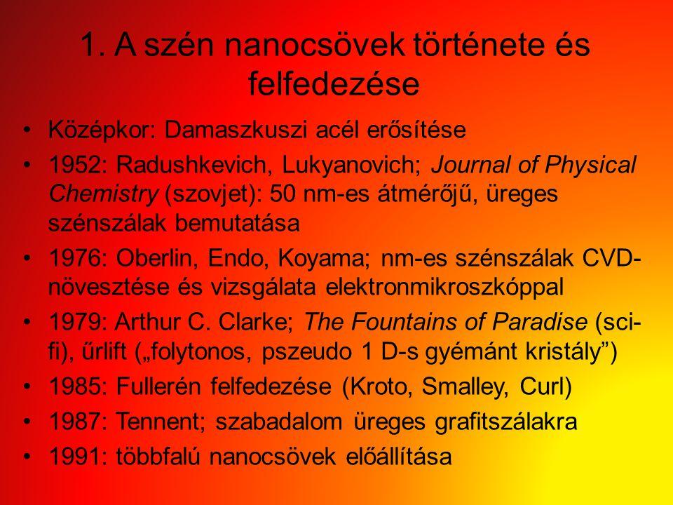 1. A szén nanocsövek története és felfedezése Középkor: Damaszkuszi acél erősítése 1952: Radushkevich, Lukyanovich; Journal of Physical Chemistry (szo