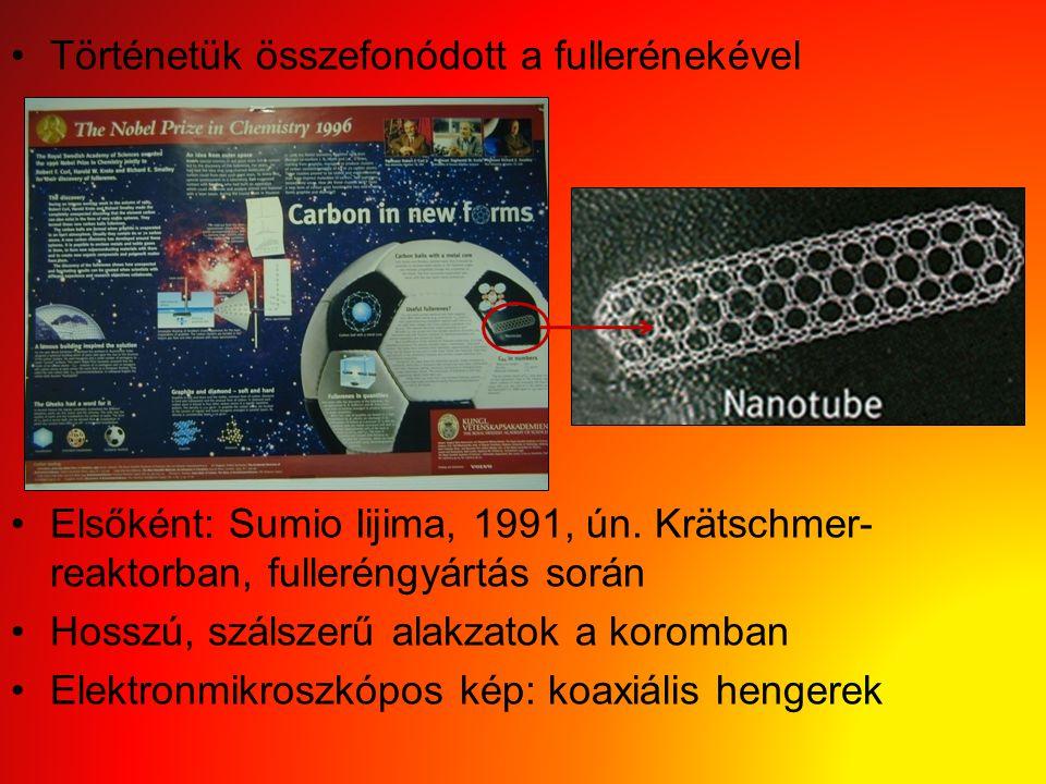 Történetük összefonódott a fullerénekével Elsőként: Sumio Iijima, 1991, ún. Krätschmer- reaktorban, fulleréngyártás során Hosszú, szálszerű alakzatok