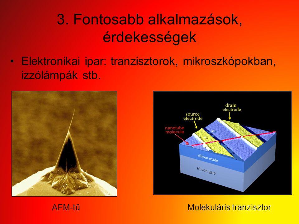 3. Fontosabb alkalmazások, érdekességek Elektronikai ipar: tranzisztorok, mikroszkópokban, izzólámpák stb. AFM-tűMolekuláris tranzisztor