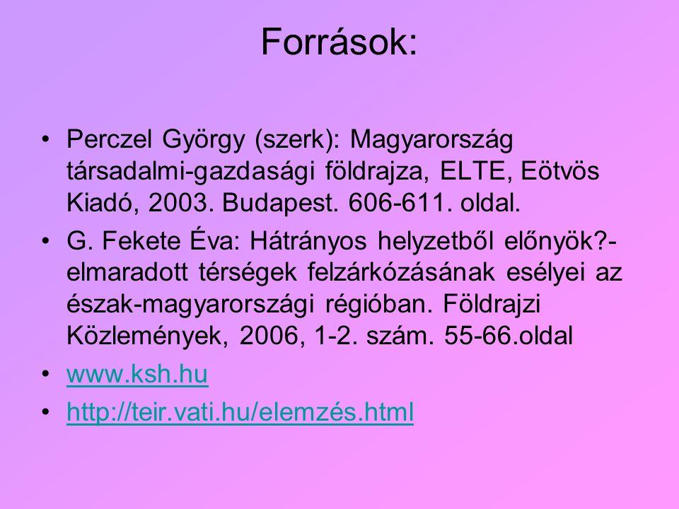 Források: Perczel György (szerk): Magyarország társadalmi-gazdasági földrajza, ELTE, Eötvös Kiadó, 2003. Budapest. 606-611. oldal. G. Fekete Éva: Hátr