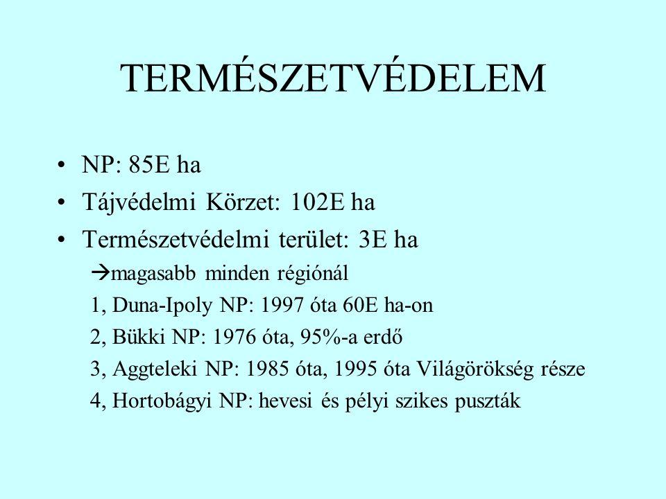 TERMÉSZETVÉDELEM NP: 85E ha Tájvédelmi Körzet: 102E ha Természetvédelmi terület: 3E ha  magasabb minden régiónál 1, Duna-Ipoly NP: 1997 óta 60E ha-on