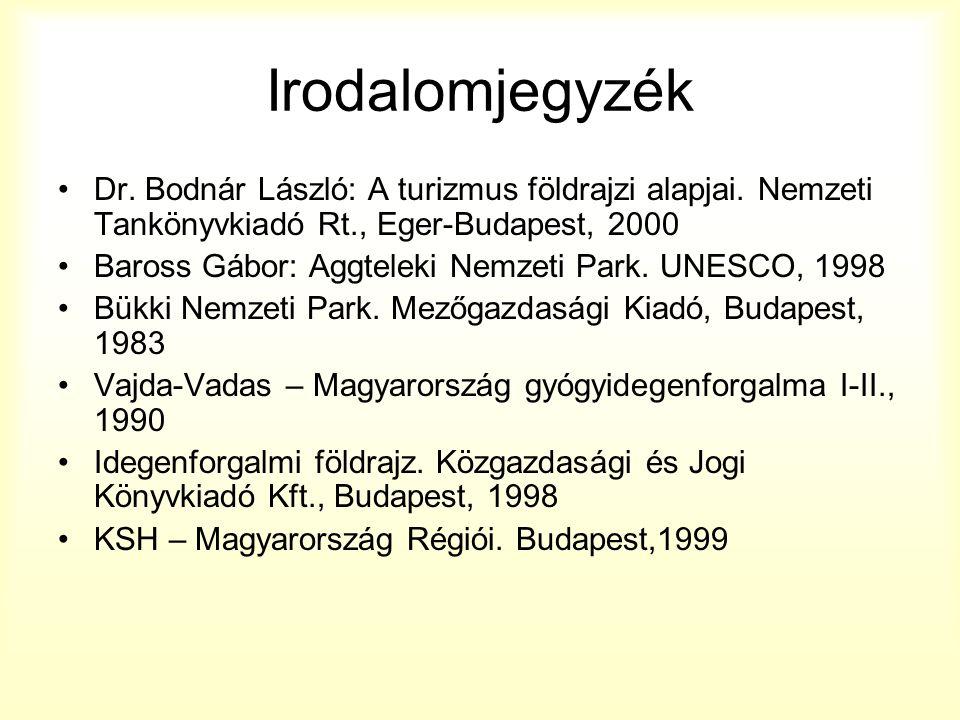 Irodalomjegyzék Dr. Bodnár László: A turizmus földrajzi alapjai. Nemzeti Tankönyvkiadó Rt., Eger-Budapest, 2000 Baross Gábor: Aggteleki Nemzeti Park.