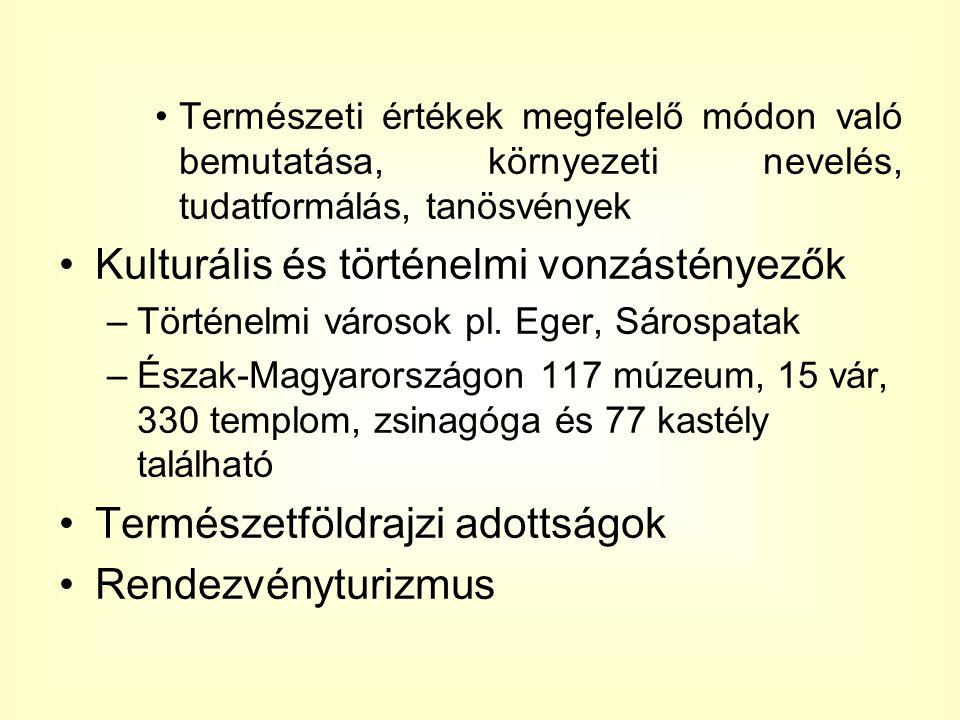Irodalomjegyzék Dr.Bodnár László: A turizmus földrajzi alapjai.