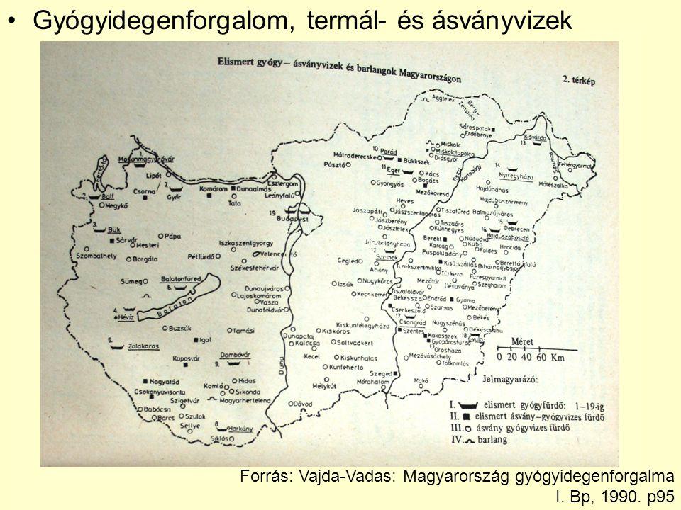 Gyógyidegenforgalom, termál- és ásványvizek Forrás: Vajda-Vadas: Magyarország gyógyidegenforgalma I. Bp, 1990. p95