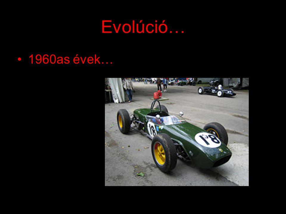 Evolúció… 1980as évek…