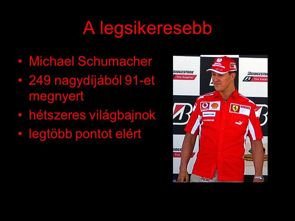 A legsikeresebb Michael Schumacher 249 nagydíjából 91-et megnyert hétszeres világbajnok legtöbb pontot elért
