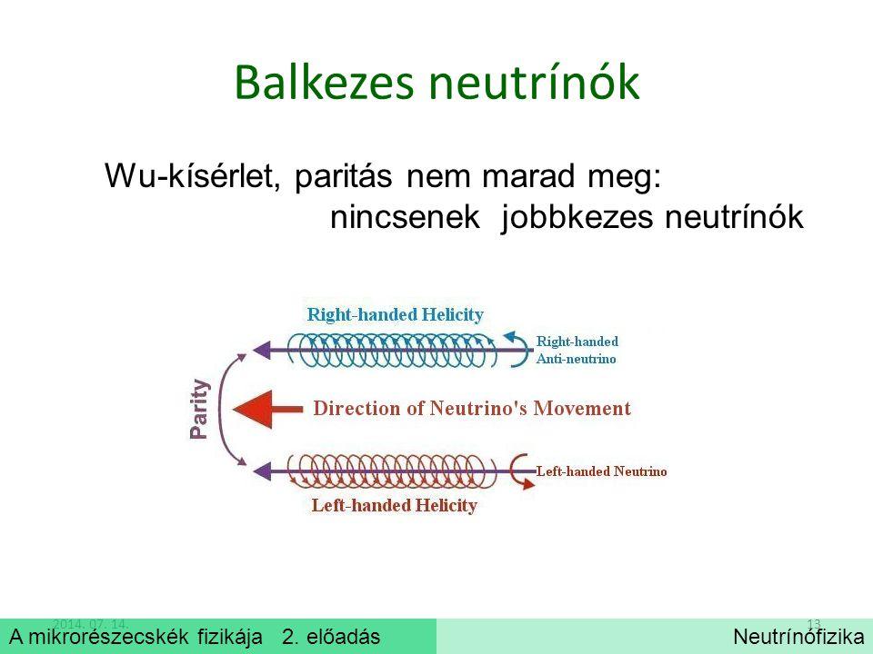 2014. 07. 14.13 A mikrorészecskék fizikája 2. előadásNeutrínófizika Balkezes neutrínók Wu-kísérlet, paritás nem marad meg: nincsenek jobbkezes neutrín