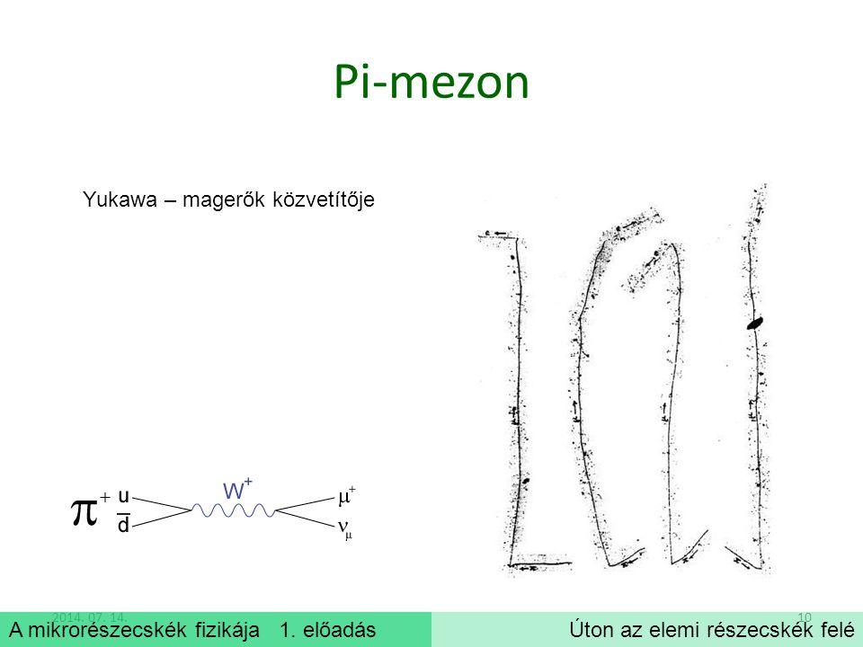 2014. 07. 14.10 A mikrorészecskék fizikája 1. előadásÚton az elemi részecskék felé Pi-mezon Yukawa – magerők közvetítője