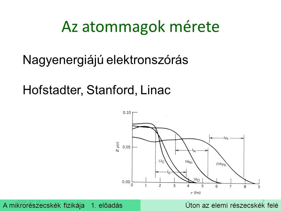 2014. 07. 14.7 A mikrorészecskék fizikája 1. előadásÚton az elemi részecskék felé Az atommagok mérete Nagyenergiájú elektronszórás Hofstadter, Stanfor