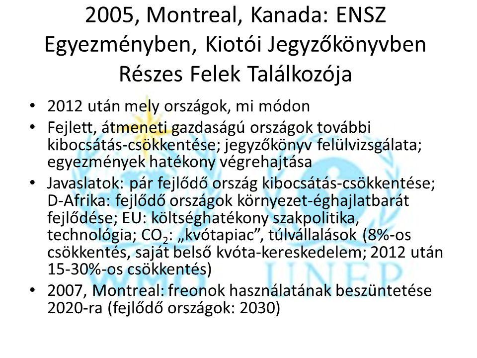 2005, Montreal, Kanada: ENSZ Egyezményben, Kiotói Jegyzőkönyvben Részes Felek Találkozója 2012 után mely országok, mi módon Fejlett, átmeneti gazdaság