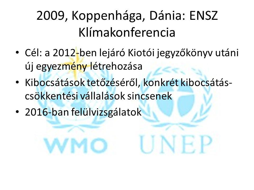 2009, Koppenhága, Dánia: ENSZ Klímakonferencia Cél: a 2012-ben lejáró Kiotói jegyzőkönyv utáni új egyezmény létrehozása Kibocsátások tetőzéséről, konk
