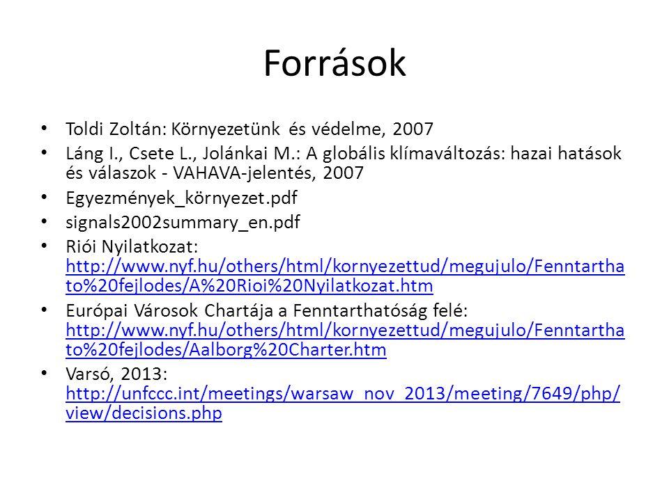 Források Toldi Zoltán: Környezetünk és védelme, 2007 Láng I., Csete L., Jolánkai M.: A globális klímaváltozás: hazai hatások és válaszok - VAHAVA-jele
