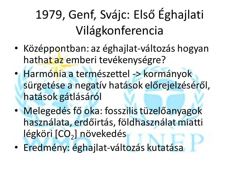 """1990, Genf, Svájc: Második Éghajlati Világkonferencia Megállapítás: az előző konferencia óta a melegedés becsült mértéke nőtt Intézkedéseket kellene hozni az ÜHG forrásának csökkentése, nyelőinek növelése -> függetlenül a tudományos bizonytalanságtól """"Miniszteri Deklaráció : nincs benne közös cél, de több elvben megegyeztek (éghajlat-változás, mint közös probléma, különböző fejlettségű országok közös, de különböző mértékű felelősségvállalása, fenntartható fejlődés elve, kutatások szükségessége, igény az Éghajlat-változás Keretegyezményre-Rió)"""