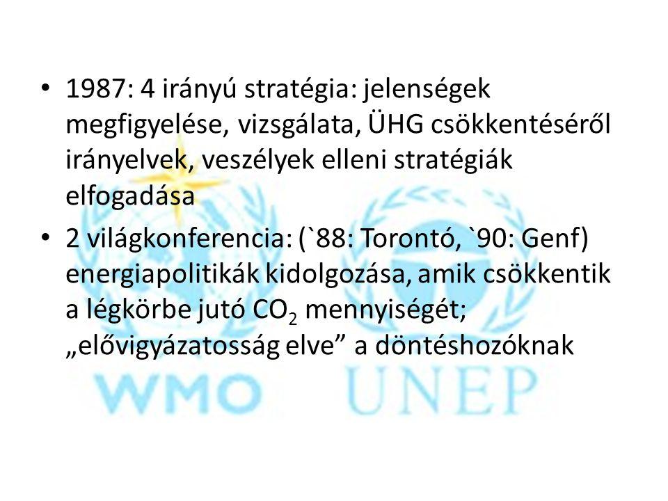 1988: IPCC létrehozása (Éghajlat változási Kormányközi Testület) ENSZ Környezeti Programja (UNEP), Meteorológiai Világszervezet (WMO) közösen Éghajlat-változással foglalkozó szakemberek, kutatók az egész világról Dokumentumai: kormányok képviselői fogadják el 5-6 évente jelentések: (tusományos ismeretek szintetizálása): 1990, 1996, 2001, 2007, 2013