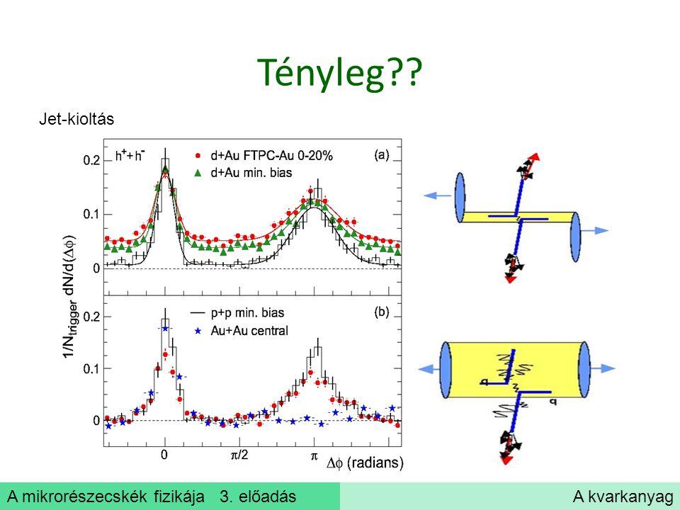 A mikrorészecskék fizikája 3. előadásA kvarkanyag Tényleg?? Jet-kioltás