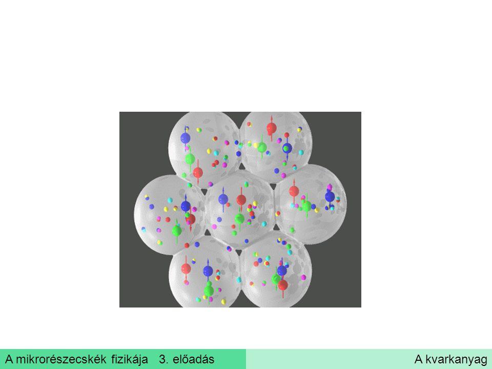 A mikrorészecskék fizikája 3. előadásA kvarkanyag