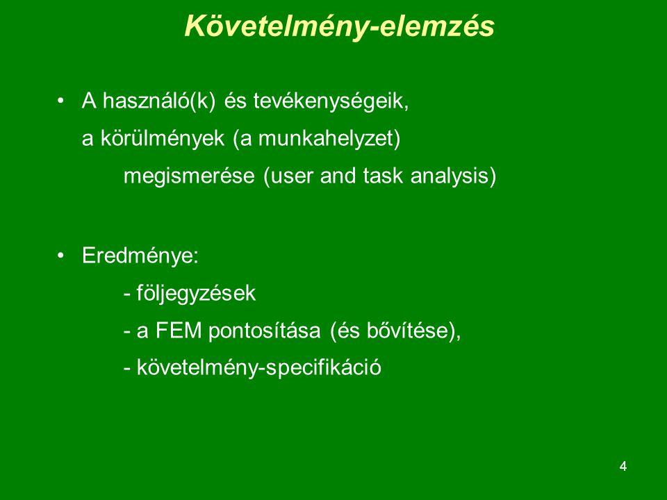 4 A használó(k) és tevékenységeik, a körülmények (a munkahelyzet) megismerése (user and task analysis) Eredménye: - följegyzések - a FEM pontosítása (és bővítése), - követelmény-specifikáció Követelmény-elemzés