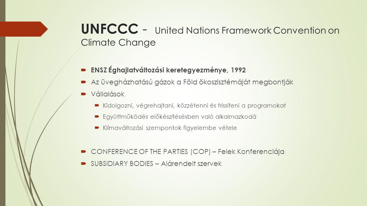 Kiotói Jegyzőkönyv, 1997  2008-2012 időszakban 5,2% csökkenés az 1990-es kibocsájtáshoz képest  Szén-dioxid kibocsátás  Nettó üvegház-gáz potenciál  = (CO2, CH4, N2O, HFC, PFC, SF6 kibocsátás szén-dioxid egyenértéke) - (erdő szénmegkötése)  Program  Kedvezmények  Buborék mechanizmus – EU 8% együttesen  Kelet-Európai térség 1985-87 a bázis