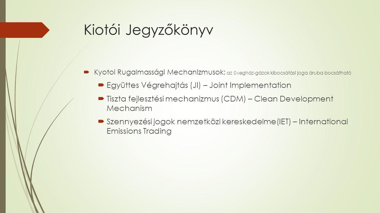 Magyarország  2007  1985-87 121 millió tonnát bocsátott ki  2012-re legfeljebb 113 millió tonna üvegházgáz- kibocsátás  Ez 6%-os vállalás