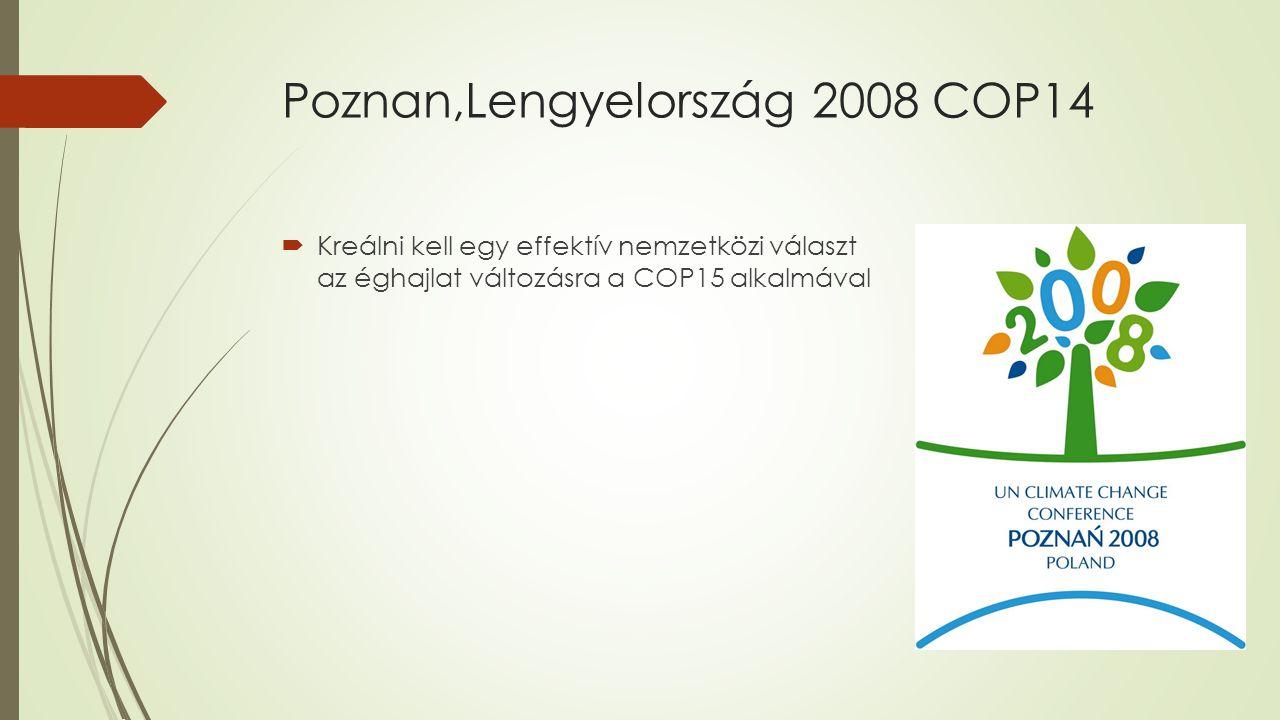 Koppenhága, Dánia 2009 COP15  Globális hőmérséklet 2°C-kal nőjön legfeljebb  Fejlődő országok tevékenységek jelentése  Fejlett országok 30 milliárd dollár 2010-12  100 milliárd gyűjtése évente  Zöld Klímaalap megalapítása  Kína és az USA vállalása 2020-ig  Kiotói Egyezményen kívül  Határidő 2020