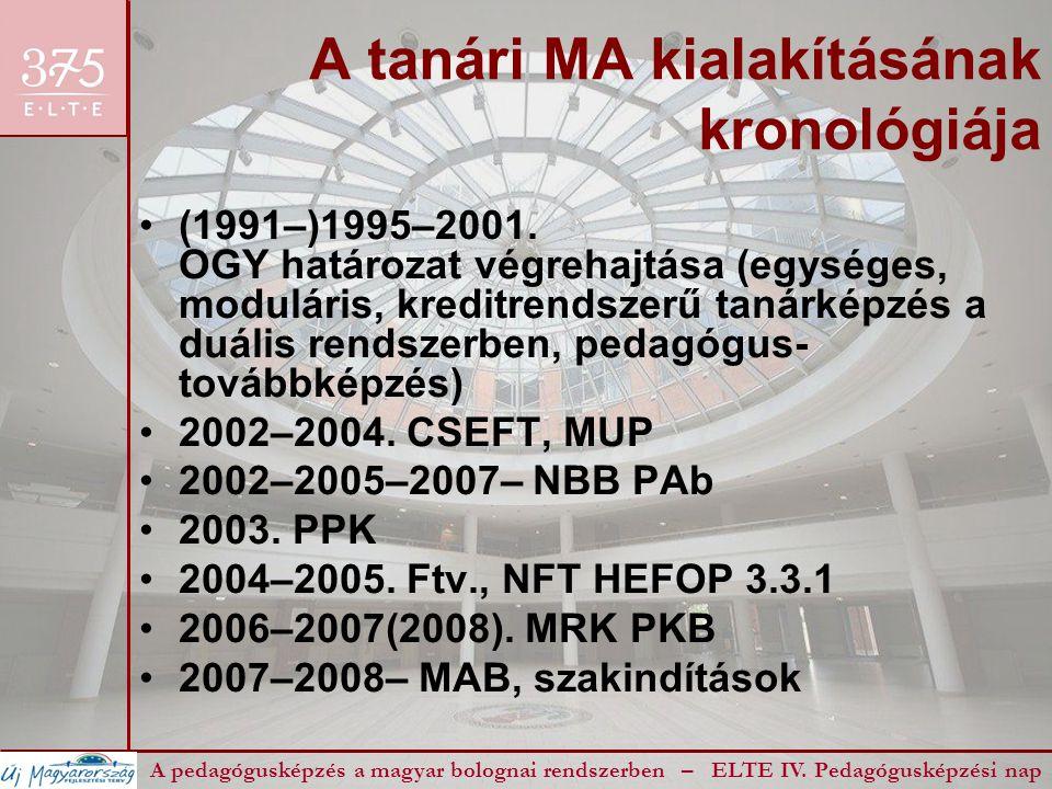 A tanári MA kialakításának kronológiája (1991–)1995–2001. OGY határozat végrehajtása (egységes, moduláris, kreditrendszerű tanárképzés a duális rendsz