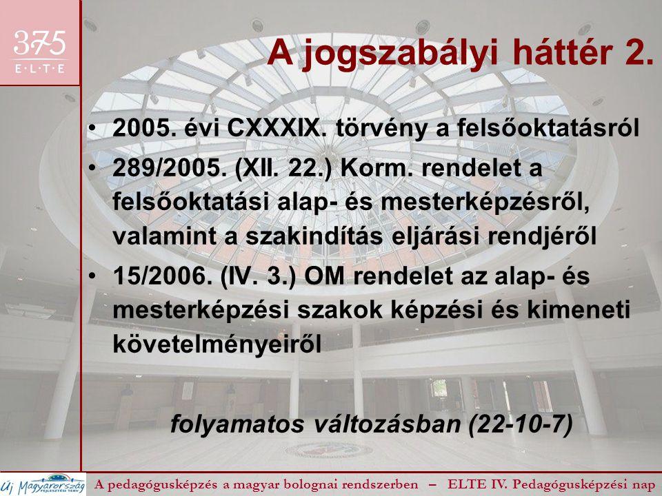 A jogszabályi háttér 2. 2005. évi CXXXIX. törvény a felsőoktatásról 289/2005. (XII. 22.) Korm. rendelet a felsőoktatási alap- és mesterképzésről, vala