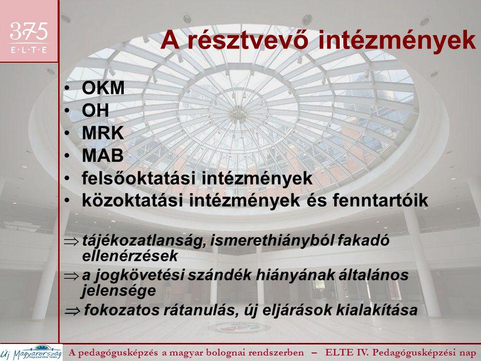 A résztvevő intézmények OKM OH MRK MAB felsőoktatási intézmények közoktatási intézmények és fenntartóik  tájékozatlanság, ismerethiányból fakadó ellenérzések  a jogkövetési szándék hiányának általános jelensége  fokozatos rátanulás, új eljárások kialakítása A pedagógusképzés a magyar bolognai rendszerben – ELTE IV.
