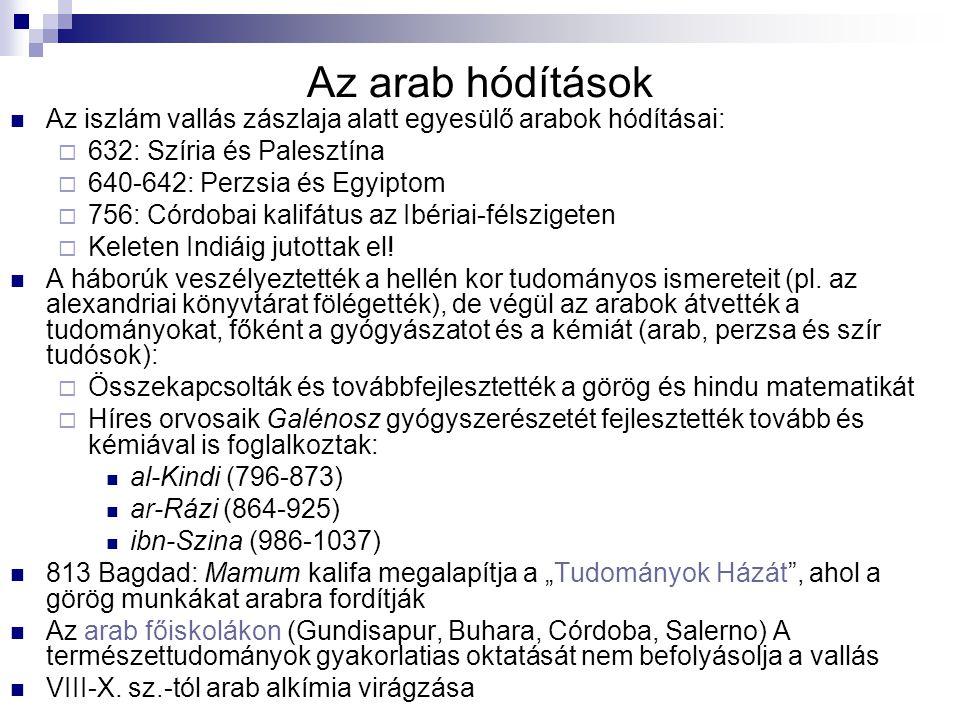 Az arab hódítások Az iszlám vallás zászlaja alatt egyesülő arabok hódításai:  632: Szíria és Palesztína  640-642: Perzsia és Egyiptom  756: Córdoba