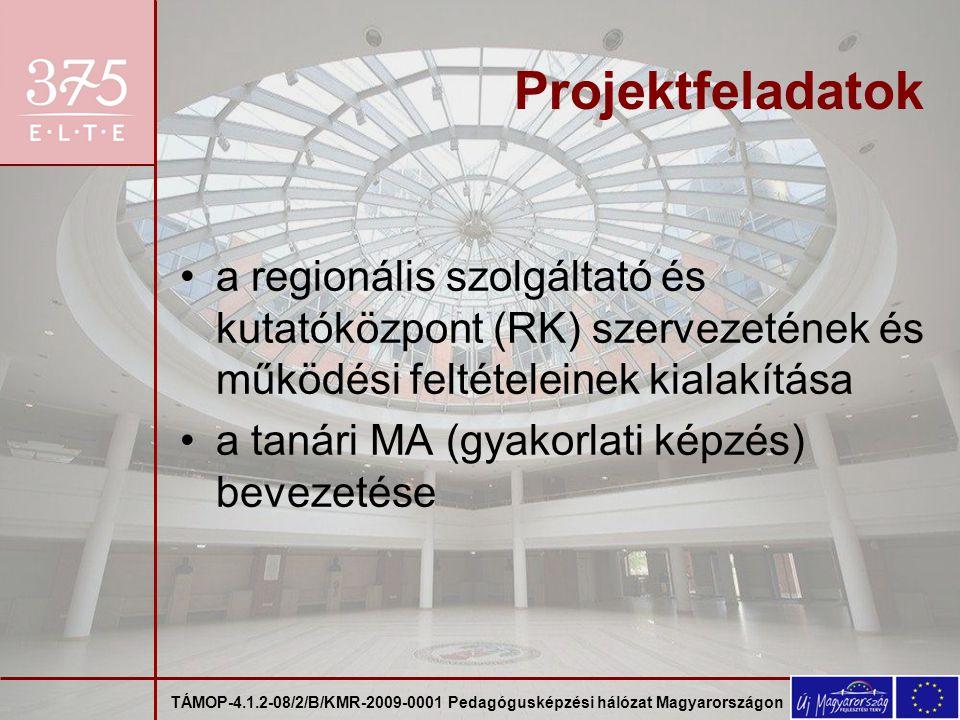 TÁMOP-4.1.2-08/2/B/KMR-2009-0001 Pedagógusképzési hálózat Magyarországon Rövid helyzetleírás az ELTE és a KMR –az ELTE mint pedagógusképző és -továbbképző intézmény –formalizált szervezeti-döntéshozatali rend (7/5 kar, 8/5 közoktatási intézmény) –részben formalizált egyetemen belüli szakmai együttműködés külső szakmai kapcsolatok a tanári MA gyakorlati képzése –megismertetés, keretek, résztvevők, intézmények, működési feltételek