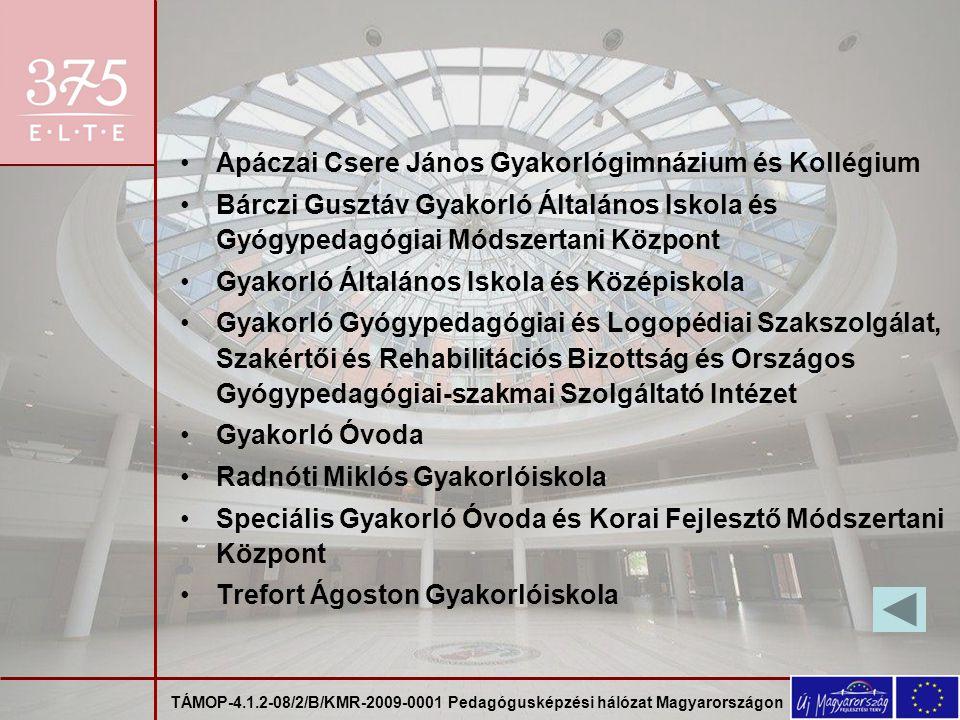 TÁMOP-4.1.2-08/2/B/KMR-2009-0001 Pedagógusképzési hálózat Magyarországon Apáczai Csere János Gyakorlógimnázium és Kollégium Bárczi Gusztáv Gyakorló Általános Iskola és Gyógypedagógiai Módszertani Központ Gyakorló Általános Iskola és Középiskola Gyakorló Gyógypedagógiai és Logopédiai Szakszolgálat, Szakértői és Rehabilitációs Bizottság és Országos Gyógypedagógiai-szakmai Szolgáltató Intézet Gyakorló Óvoda Radnóti Miklós Gyakorlóiskola Speciális Gyakorló Óvoda és Korai Fejlesztő Módszertani Központ Trefort Ágoston Gyakorlóiskola